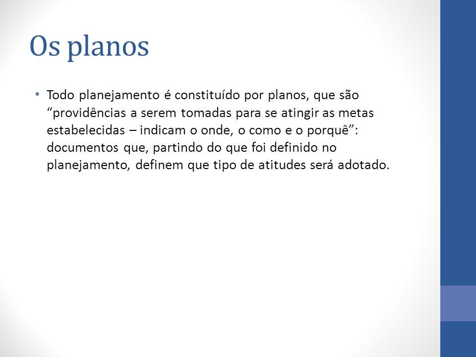Os planos