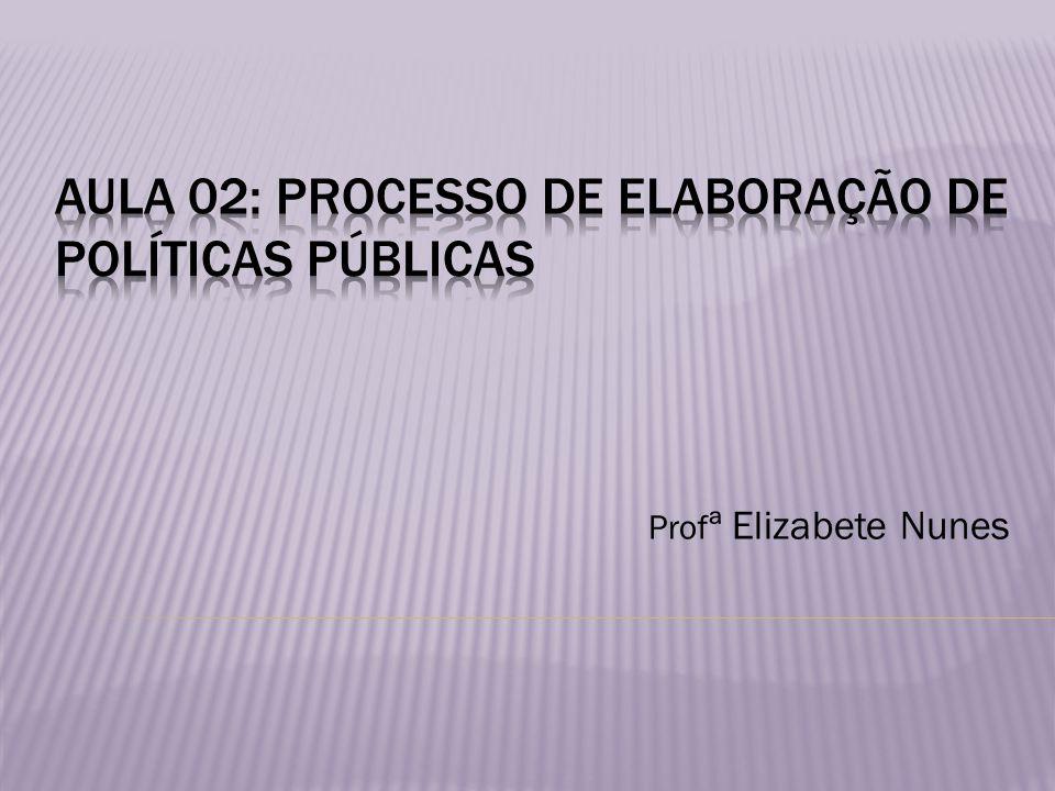 Aula 02: Processo de elaboração de políticas públicas