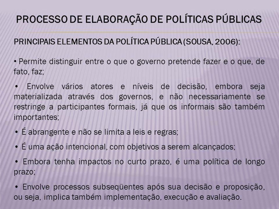 PROCESSO DE ELABORAÇÃO DE POLÍTICAS PÚBLICAS