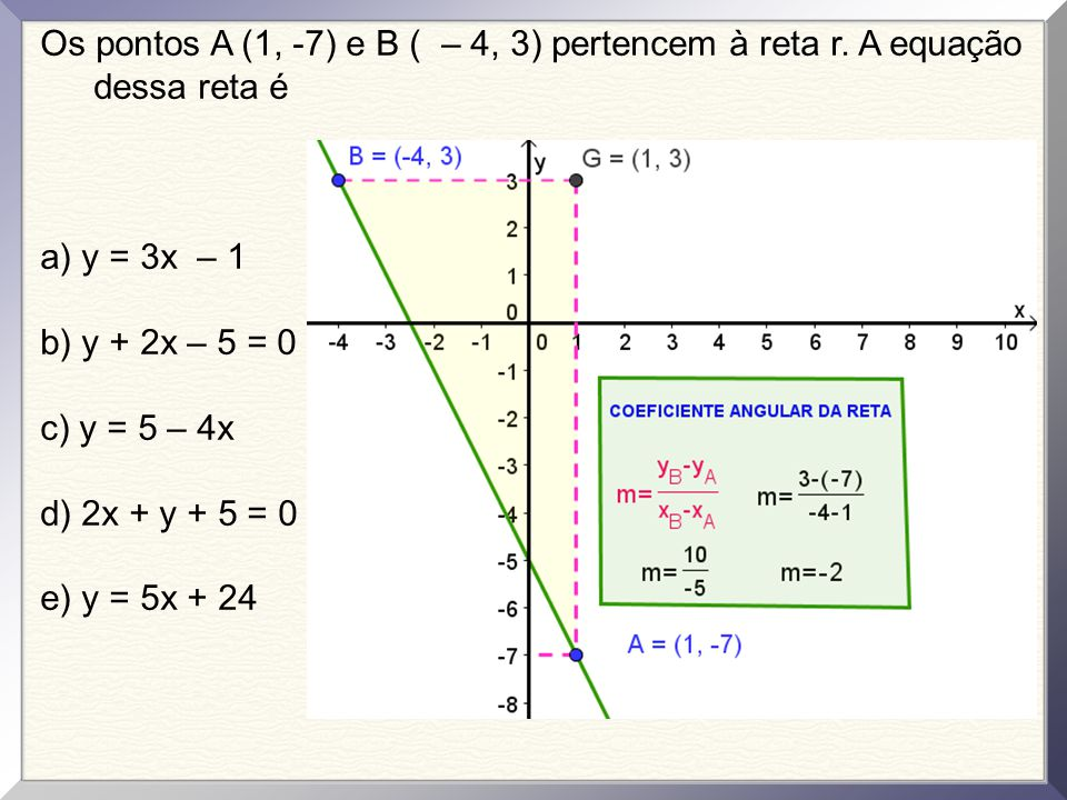 Os pontos A (1, -7) e B ( – 4, 3) pertencem à reta r