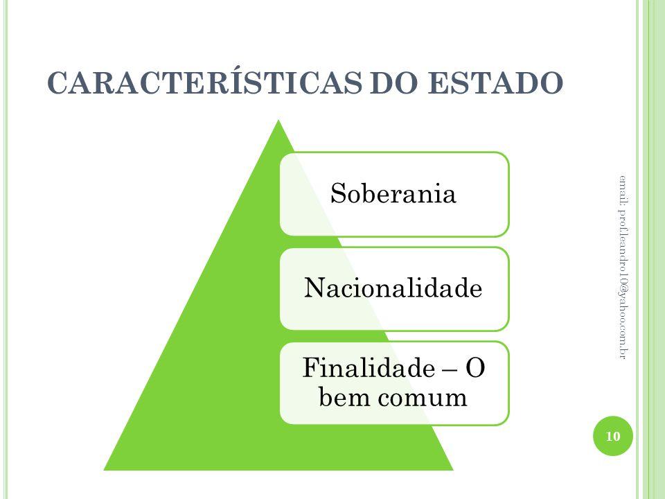 CARACTERÍSTICAS DO ESTADO