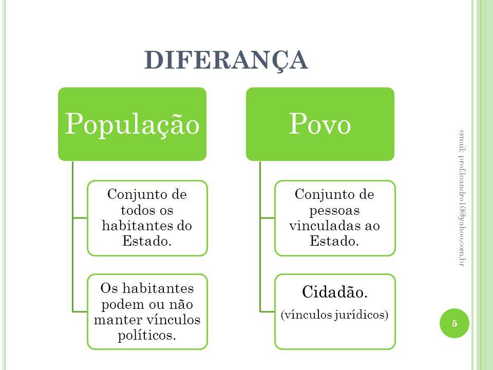 População Povo DIFERANÇA Cidadão.