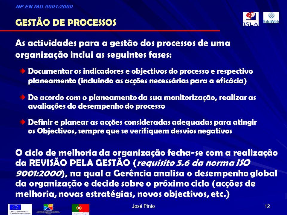 NP EN ISO 9001:2000 GESTÃO DE PROCESSOS. As actividades para a gestão dos processos de uma organização inclui as seguintes fases: