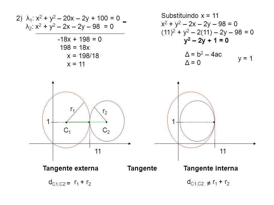 - Substituindo x = 11 x2 + y2 – 2x – 2y – 98 = 0