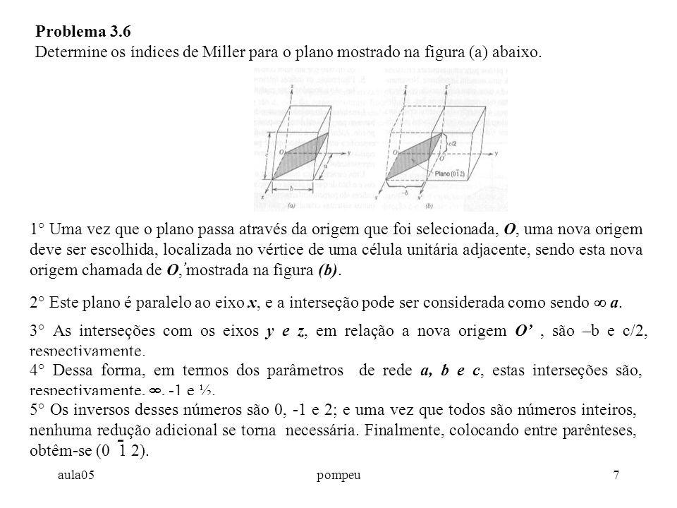 Problema 3.6 Determine os índices de Miller para o plano mostrado na figura (a) abaixo.