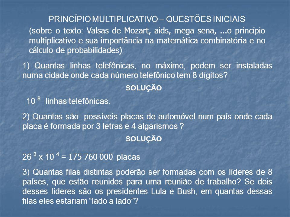 PRINCÍPIO MULTIPLICATIVO – QUESTÕES INICIAIS