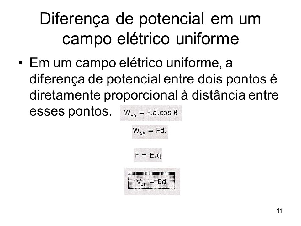 Diferença de potencial em um campo elétrico uniforme