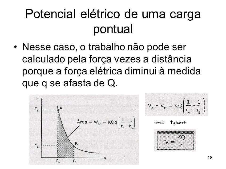 Potencial elétrico de uma carga pontual