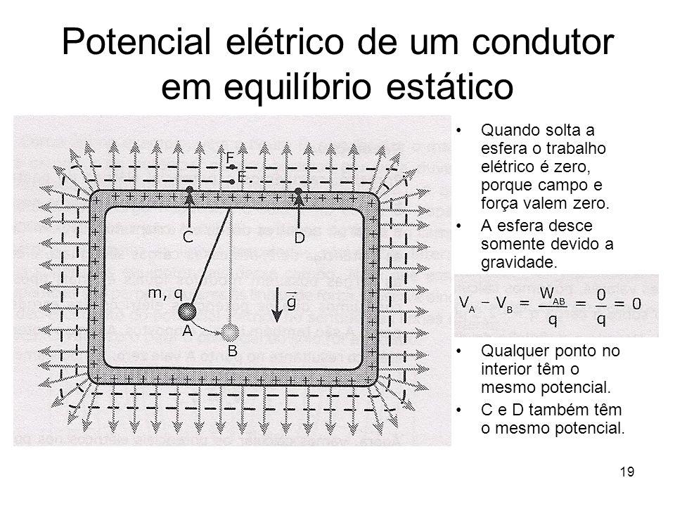 Potencial elétrico de um condutor em equilíbrio estático