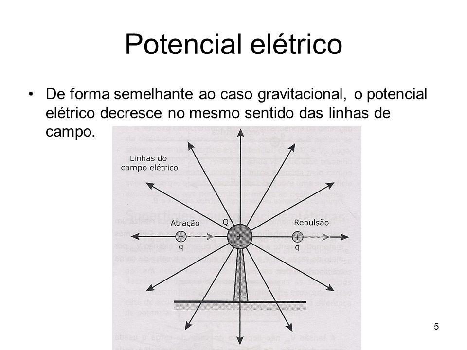 Potencial elétrico De forma semelhante ao caso gravitacional, o potencial elétrico decresce no mesmo sentido das linhas de campo.