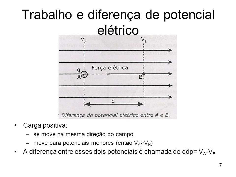 Trabalho e diferença de potencial elétrico