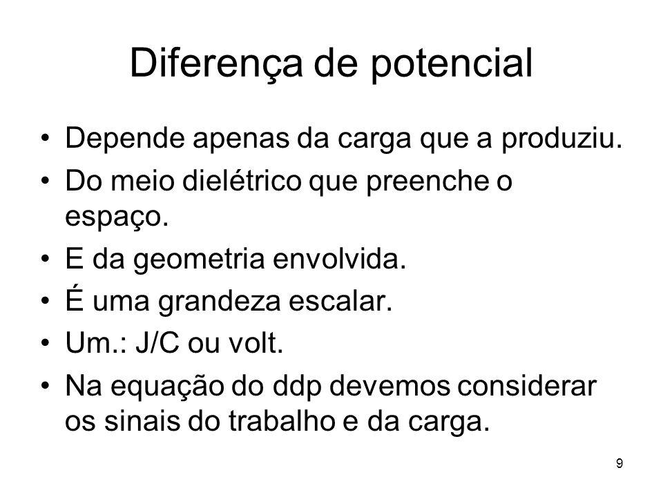 Diferença de potencial