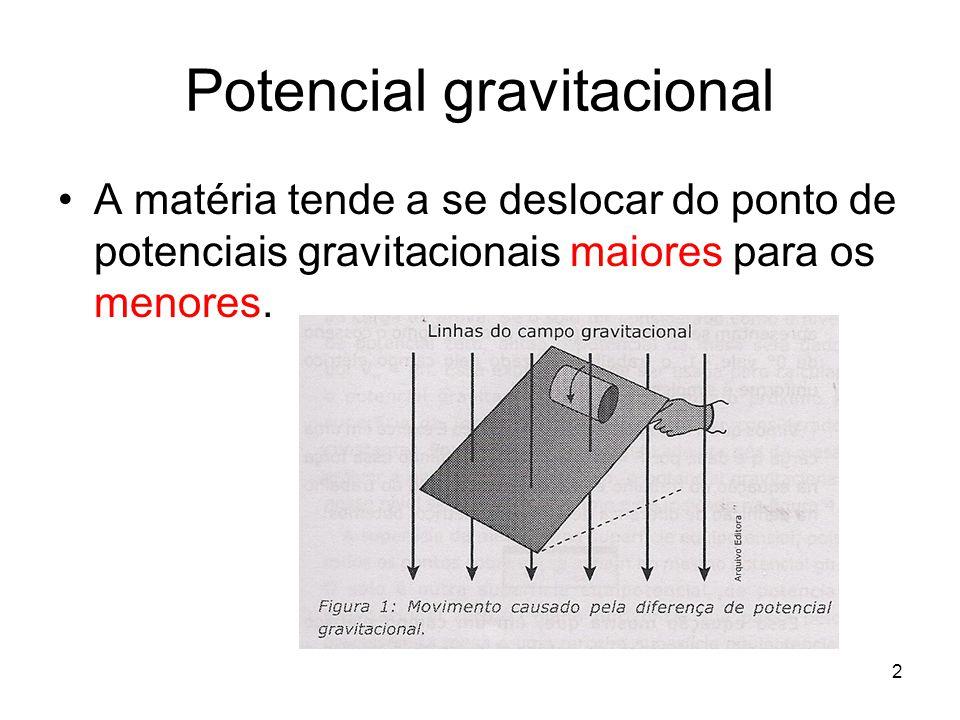 Potencial gravitacional