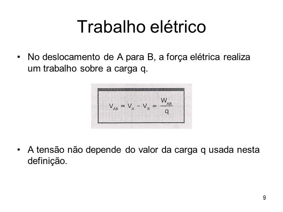 Trabalho elétrico No deslocamento de A para B, a força elétrica realiza um trabalho sobre a carga q.