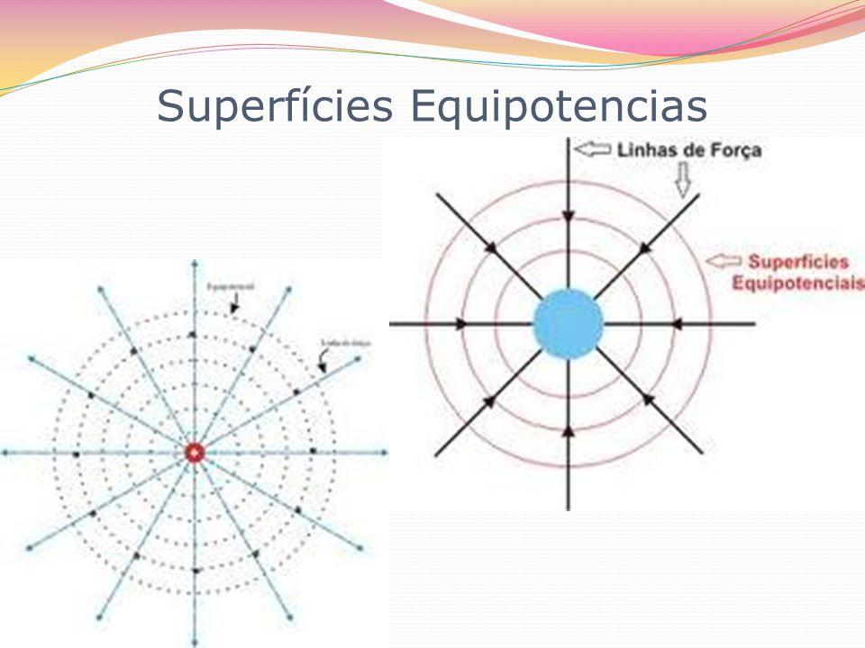 Superfícies Equipotencias