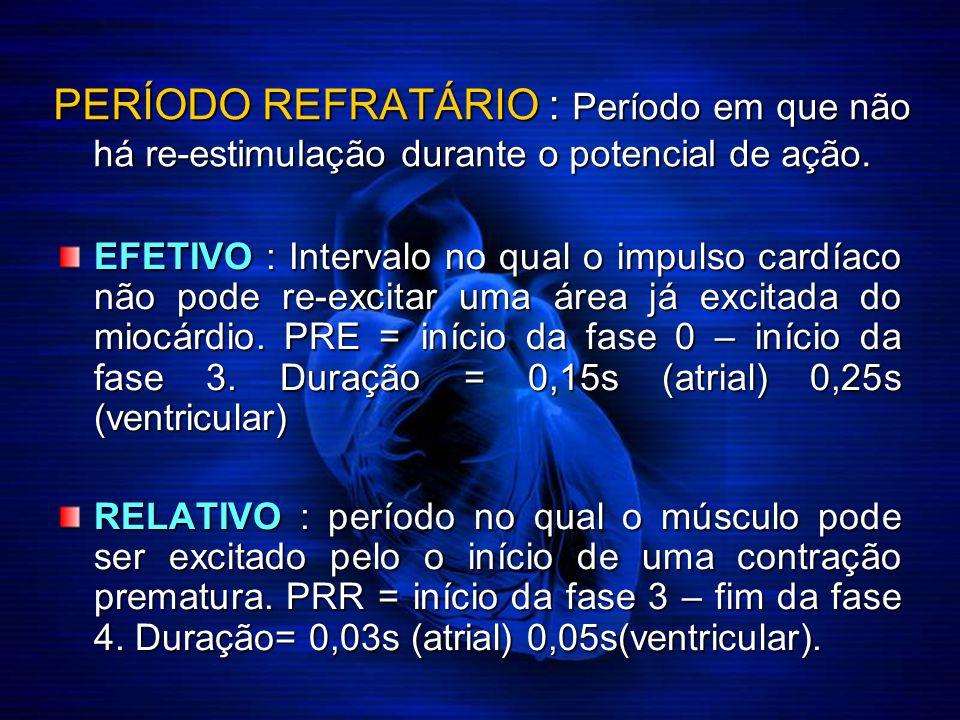 PERÍODO REFRATÁRIO : Período em que não há re-estimulação durante o potencial de ação.