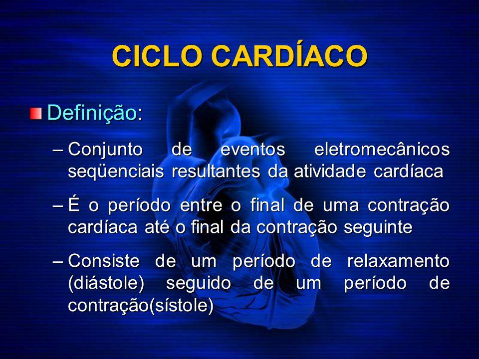 CICLO CARDÍACO Definição: