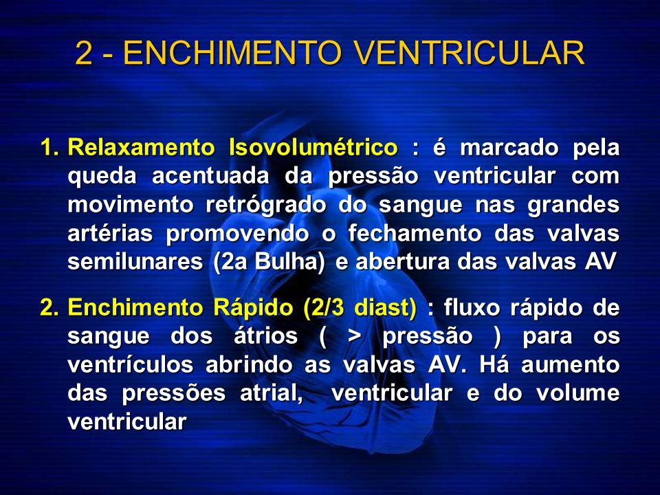 2 - ENCHIMENTO VENTRICULAR
