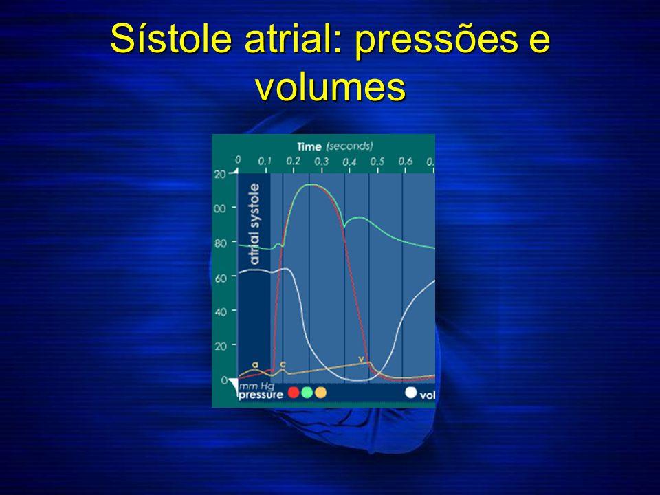 Sístole atrial: pressões e volumes