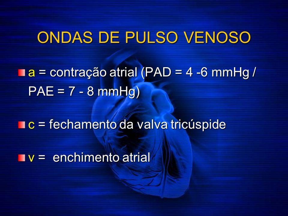 ONDAS DE PULSO VENOSO a = contração atrial (PAD = 4 -6 mmHg / PAE = 7 - 8 mmHg) c = fechamento da valva tricúspide.