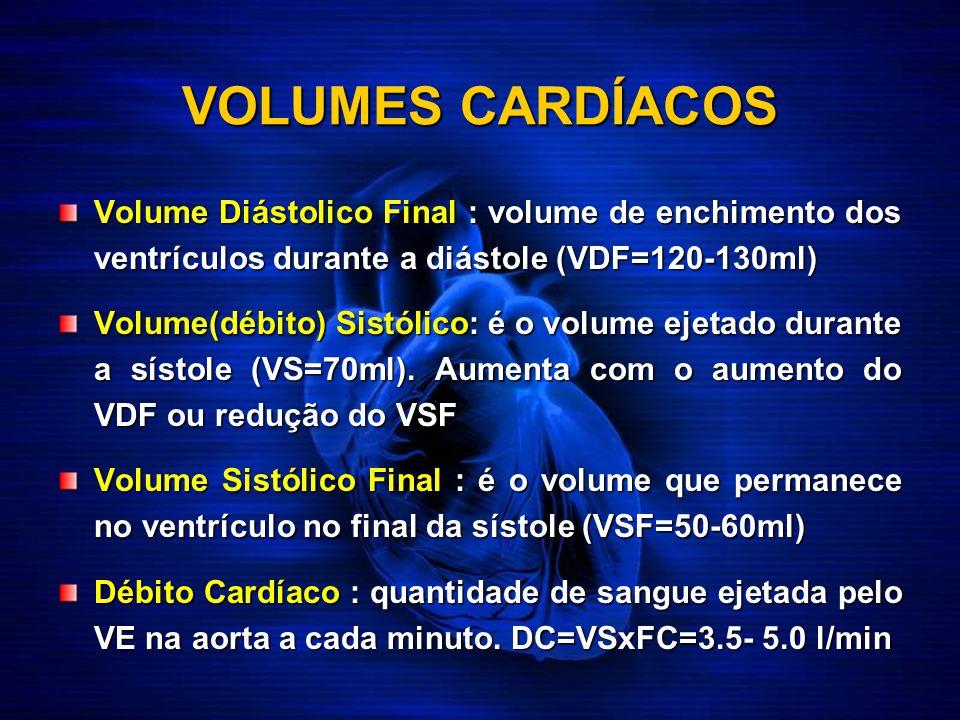 VOLUMES CARDÍACOS Volume Diástolico Final : volume de enchimento dos ventrículos durante a diástole (VDF=120-130ml)