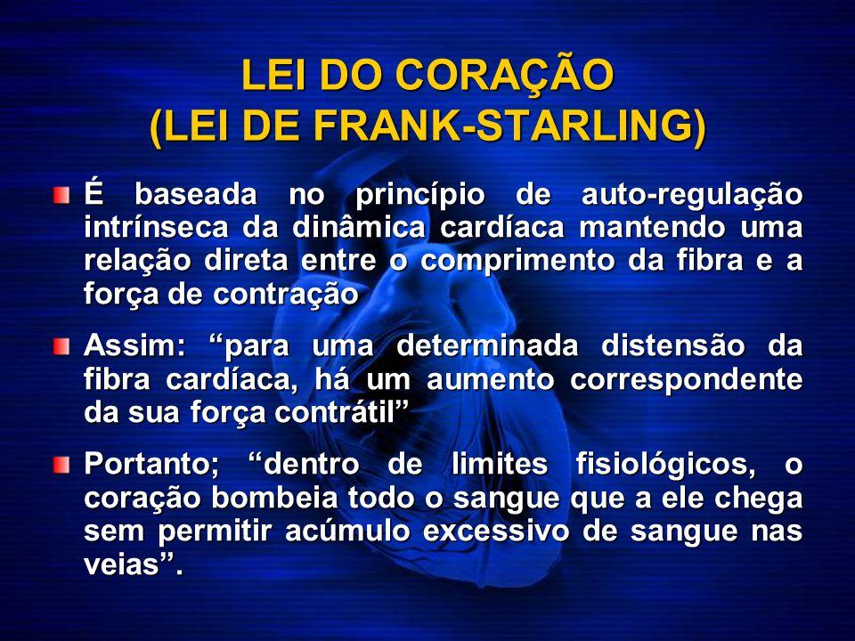 LEI DO CORAÇÃO (LEI DE FRANK-STARLING)