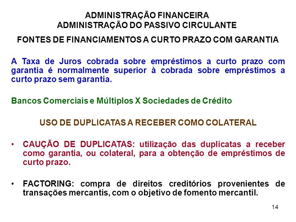 FONTES DE FINANCIAMENTOS A CURTO PRAZO COM GARANTIA