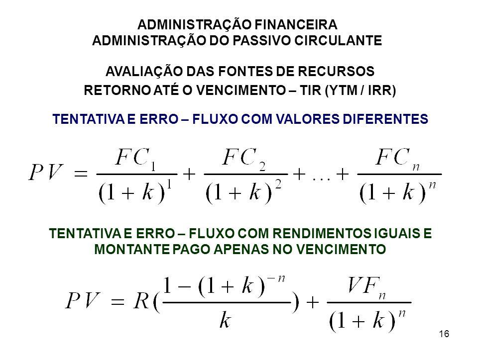 AVALIAÇÃO DAS FONTES DE RECURSOS