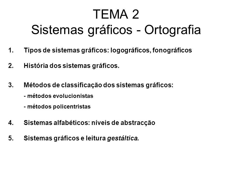 TEMA 2 Sistemas gráficos - Ortografia