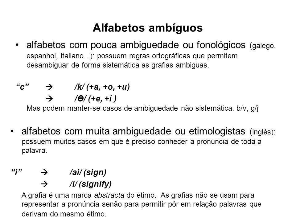 Alfabetos ambíguos