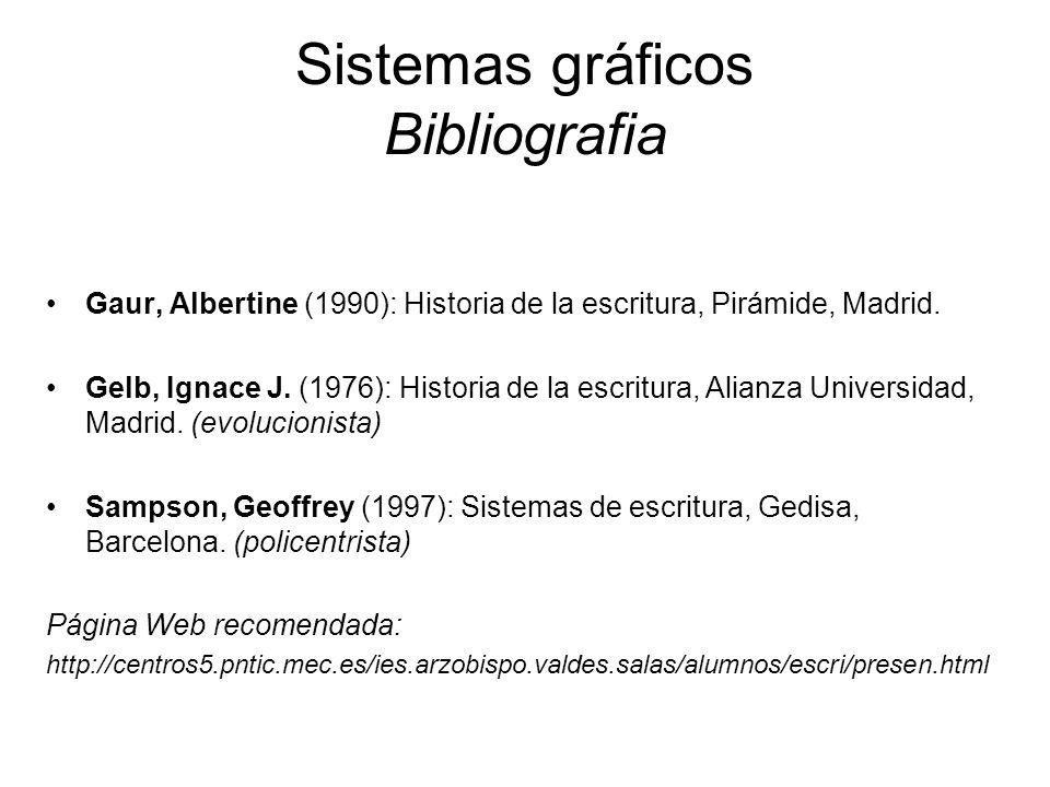 Sistemas gráficos Bibliografia