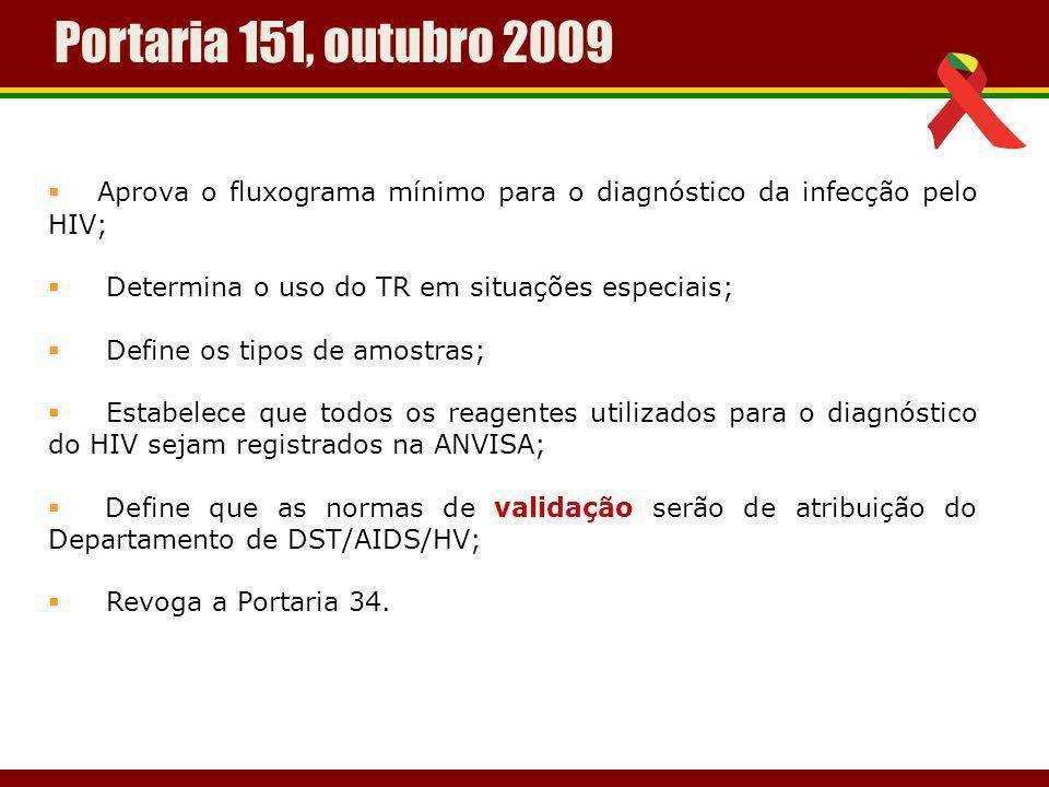 Portaria 151, outubro 2009 Aprova o fluxograma mínimo para o diagnóstico da infecção pelo HIV; Determina o uso do TR em situações especiais;