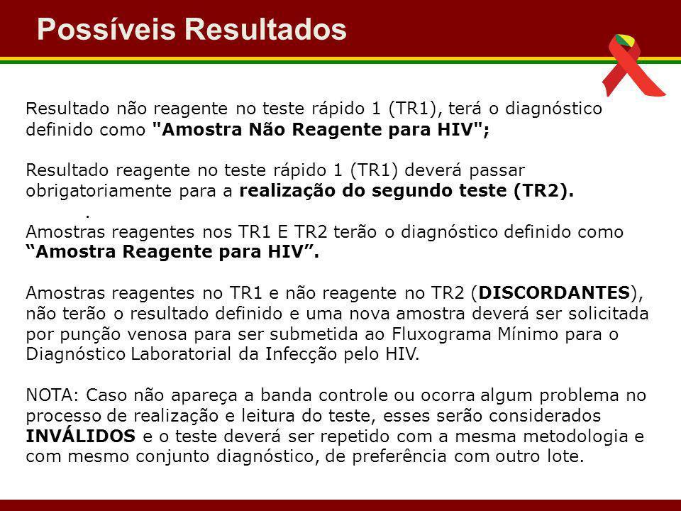 Possíveis Resultados . Resultado não reagente no teste rápido 1 (TR1), terá o diagnóstico definido como Amostra Não Reagente para HIV ;