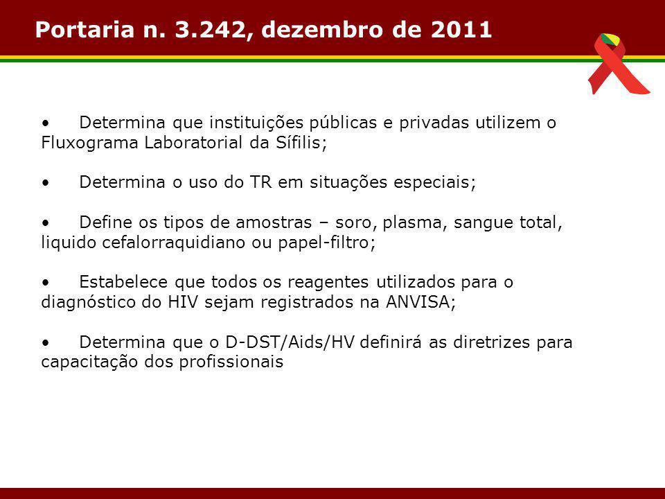 Portaria n. 3.242, dezembro de 2011 Determina que instituições públicas e privadas utilizem o Fluxograma Laboratorial da Sífilis;