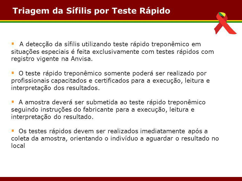 Triagem da Sífilis por Teste Rápido