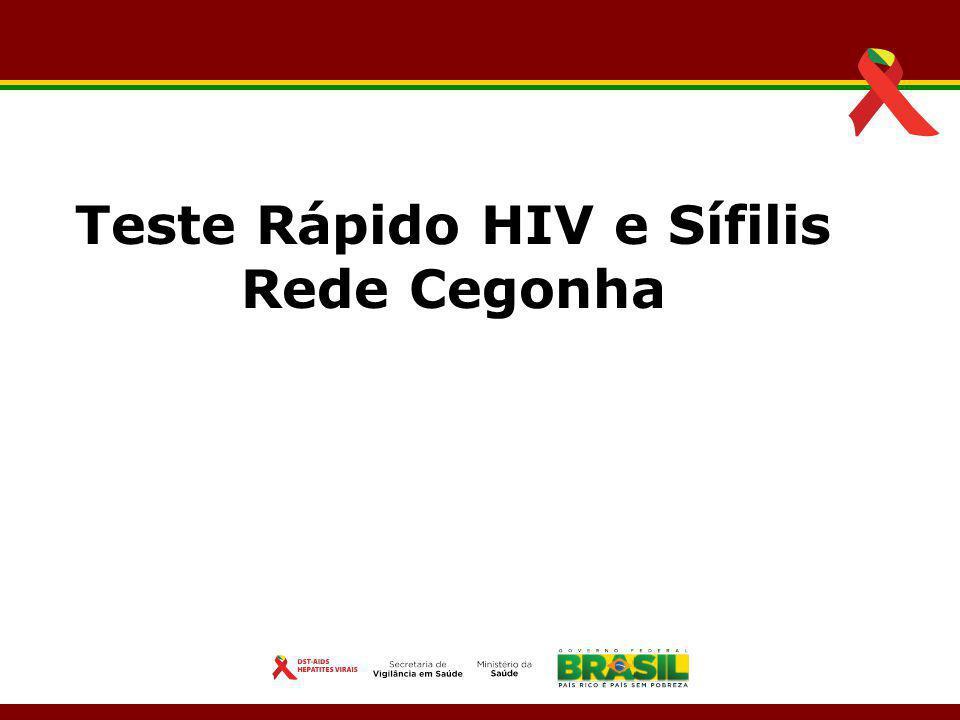 Teste Rápido HIV e Sífilis Rede Cegonha