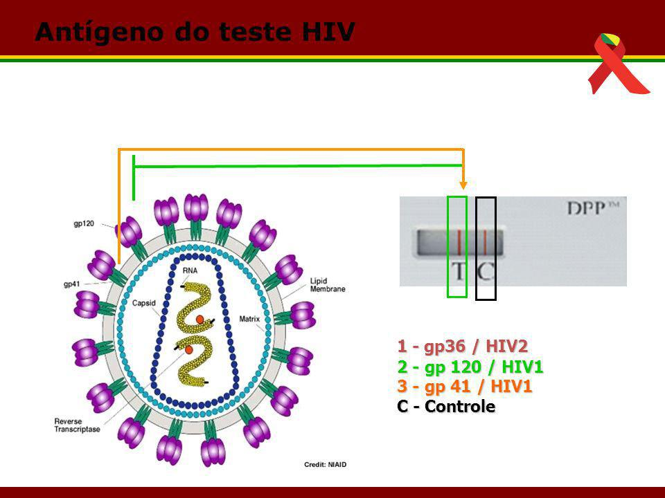 Antígeno do teste HIV 1 - gp36 / HIV2 2 - gp 120 / HIV1