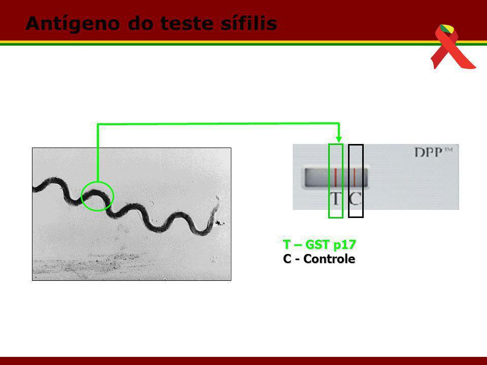 Antígeno do teste sífilis
