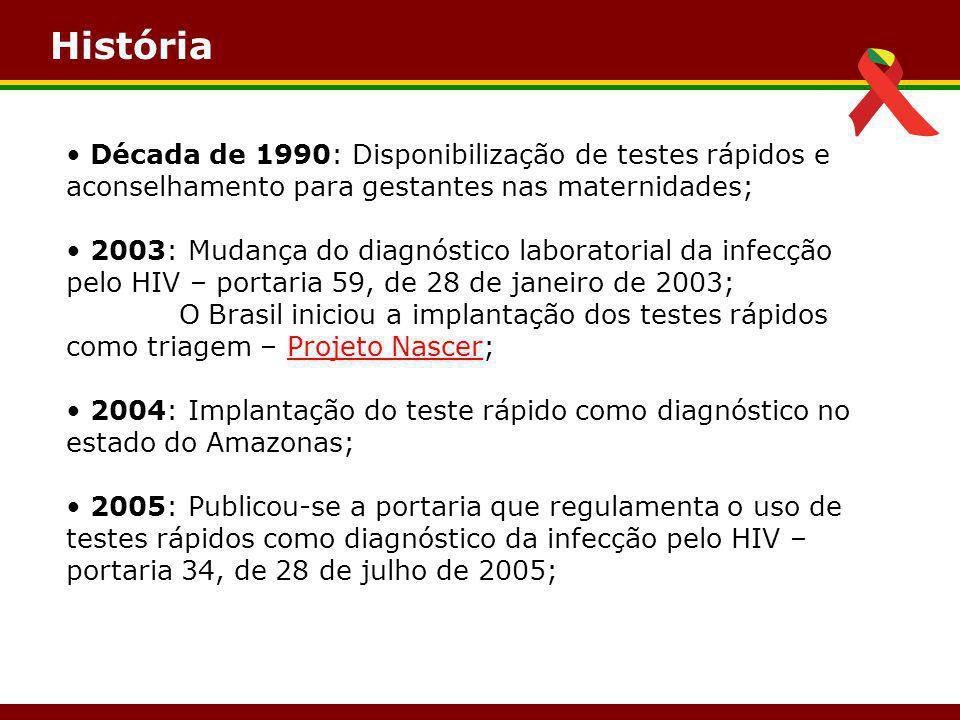 História Década de 1990: Disponibilização de testes rápidos e aconselhamento para gestantes nas maternidades;
