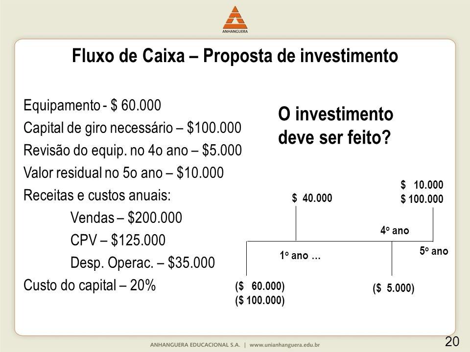 Fluxo de Caixa – Proposta de investimento