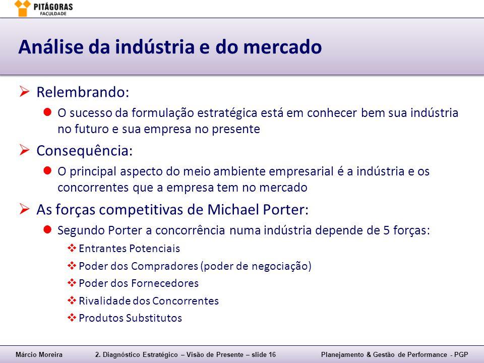 Análise da indústria e do mercado