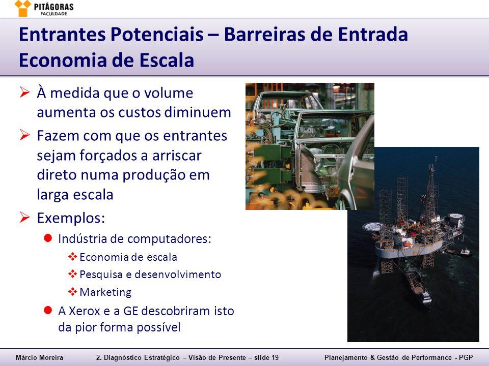 Entrantes Potenciais – Barreiras de Entrada Economia de Escala