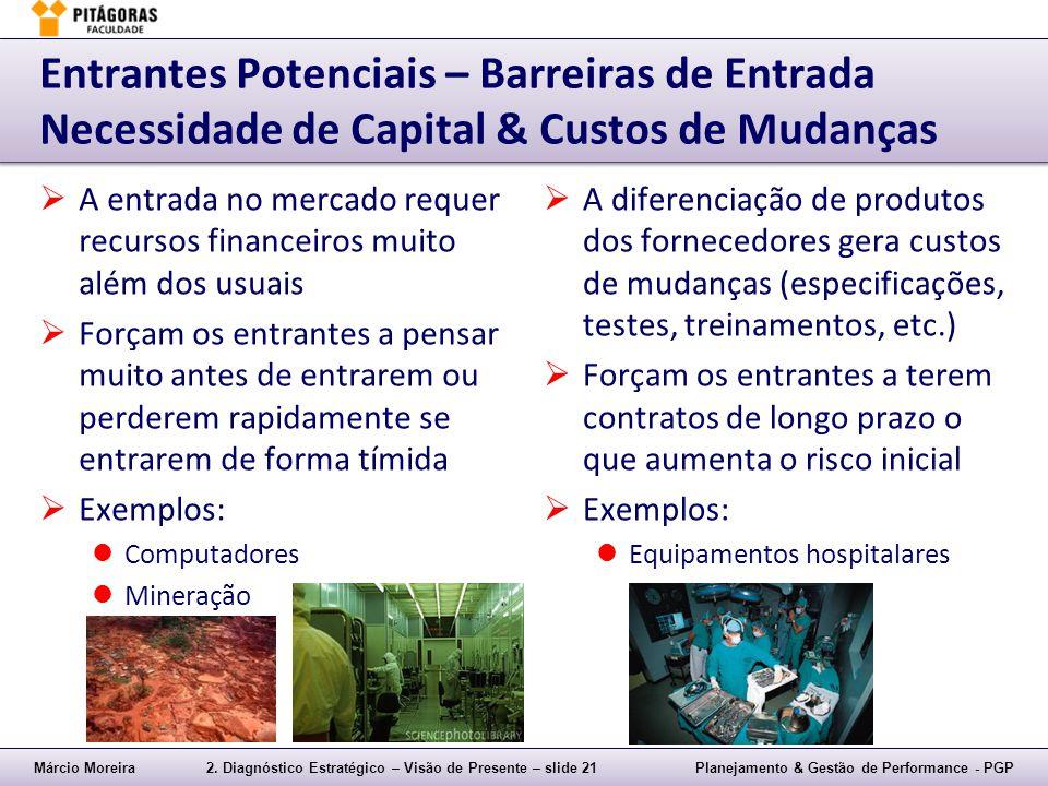 Entrantes Potenciais – Barreiras de Entrada Necessidade de Capital & Custos de Mudanças