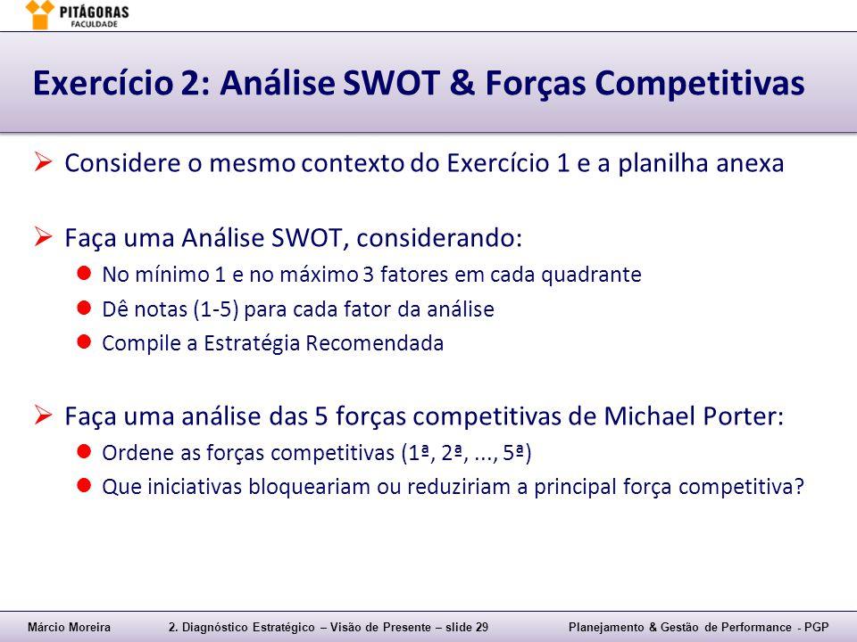 Exercício 2: Análise SWOT & Forças Competitivas