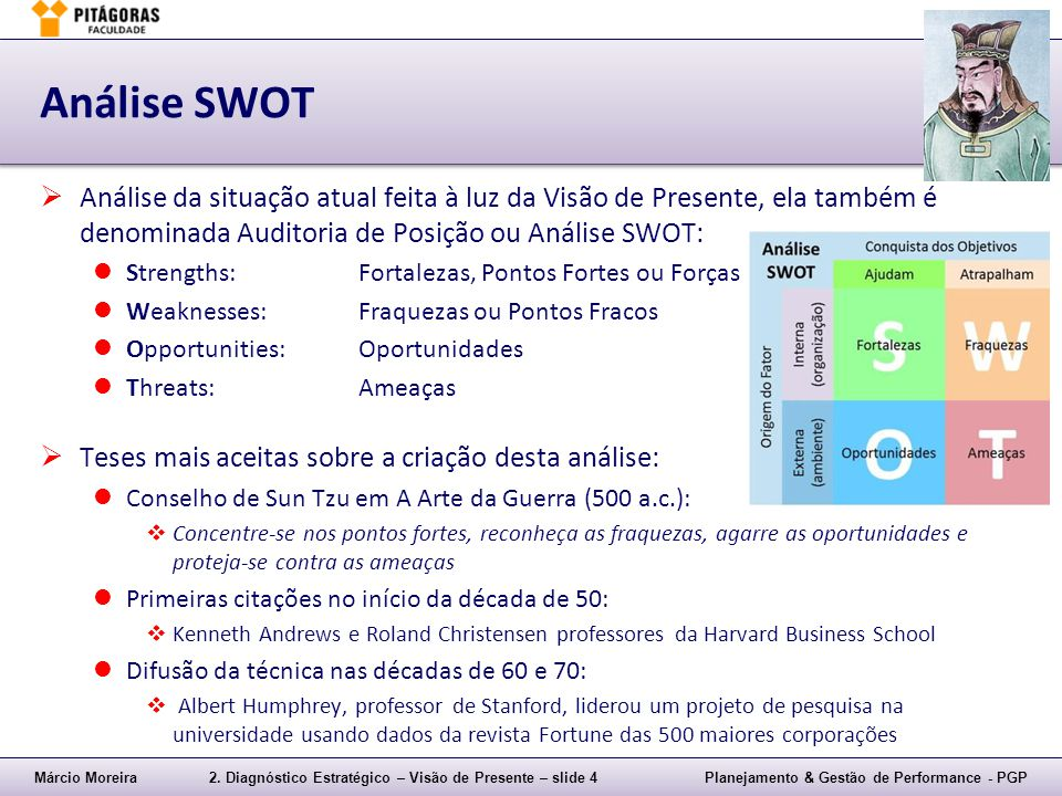 Análise SWOT Análise da situação atual feita à luz da Visão de Presente, ela também é denominada Auditoria de Posição ou Análise SWOT: