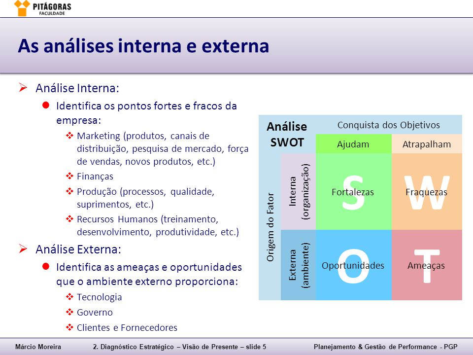 As análises interna e externa