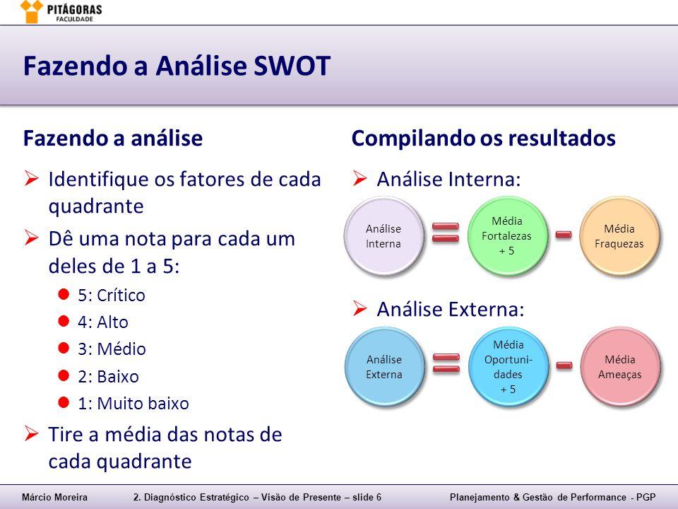 - = - = Fazendo a Análise SWOT Fazendo a análise