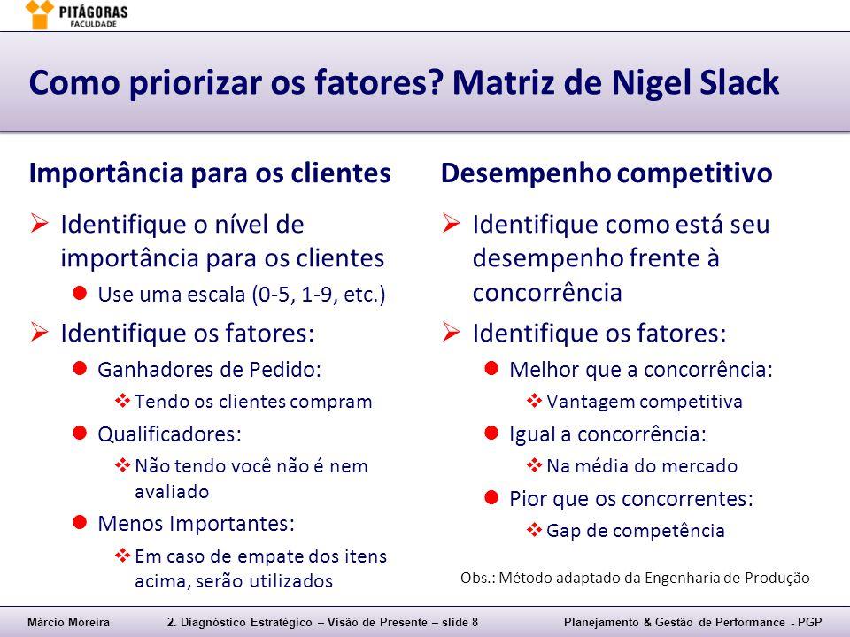 Como priorizar os fatores Matriz de Nigel Slack