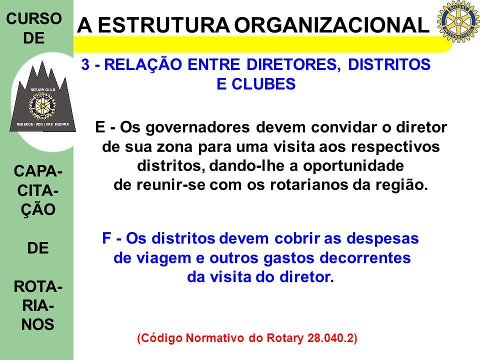 3 - RELAÇÃO ENTRE DIRETORES, DISTRITOS E CLUBES