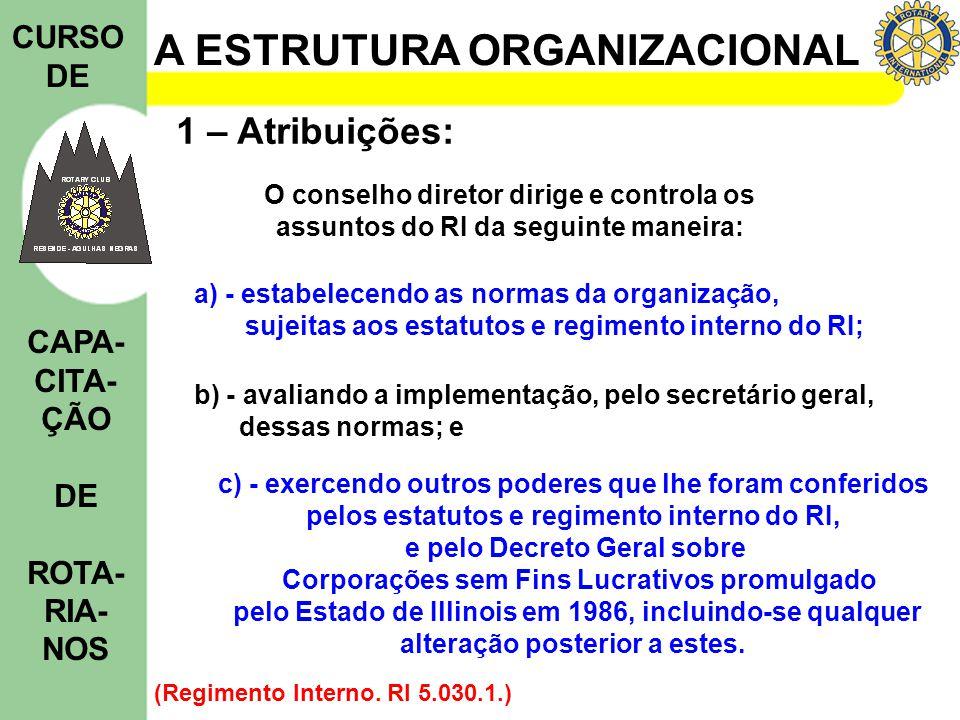 1 – Atribuições: O conselho diretor dirige e controla os